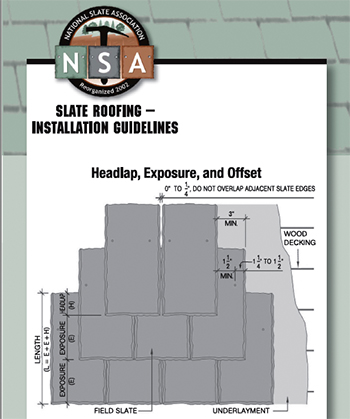 NSA Pallet Card